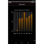 Viessmann - Vitotrol App - Screenshot